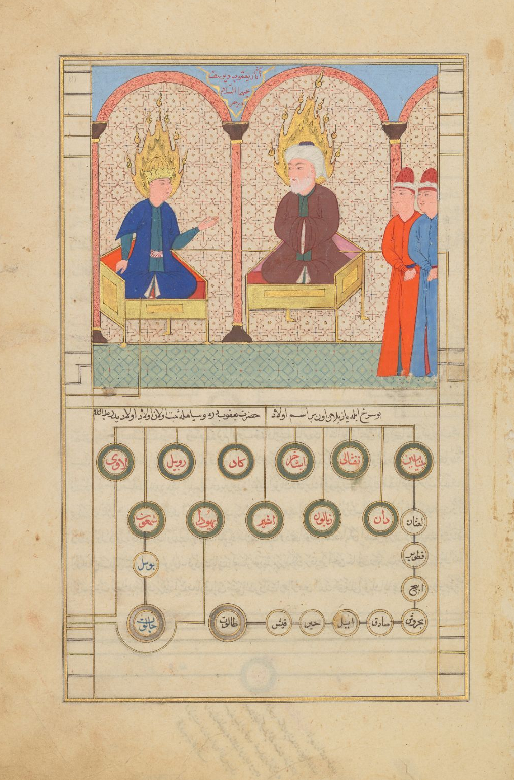 The Prophets Ya'qub (Jacob) and Yusuf (Joseph) seated together, from The Cream of Histories (Zubdat al-tawarikh) by Sayyid Luqman-i 'Ashuri